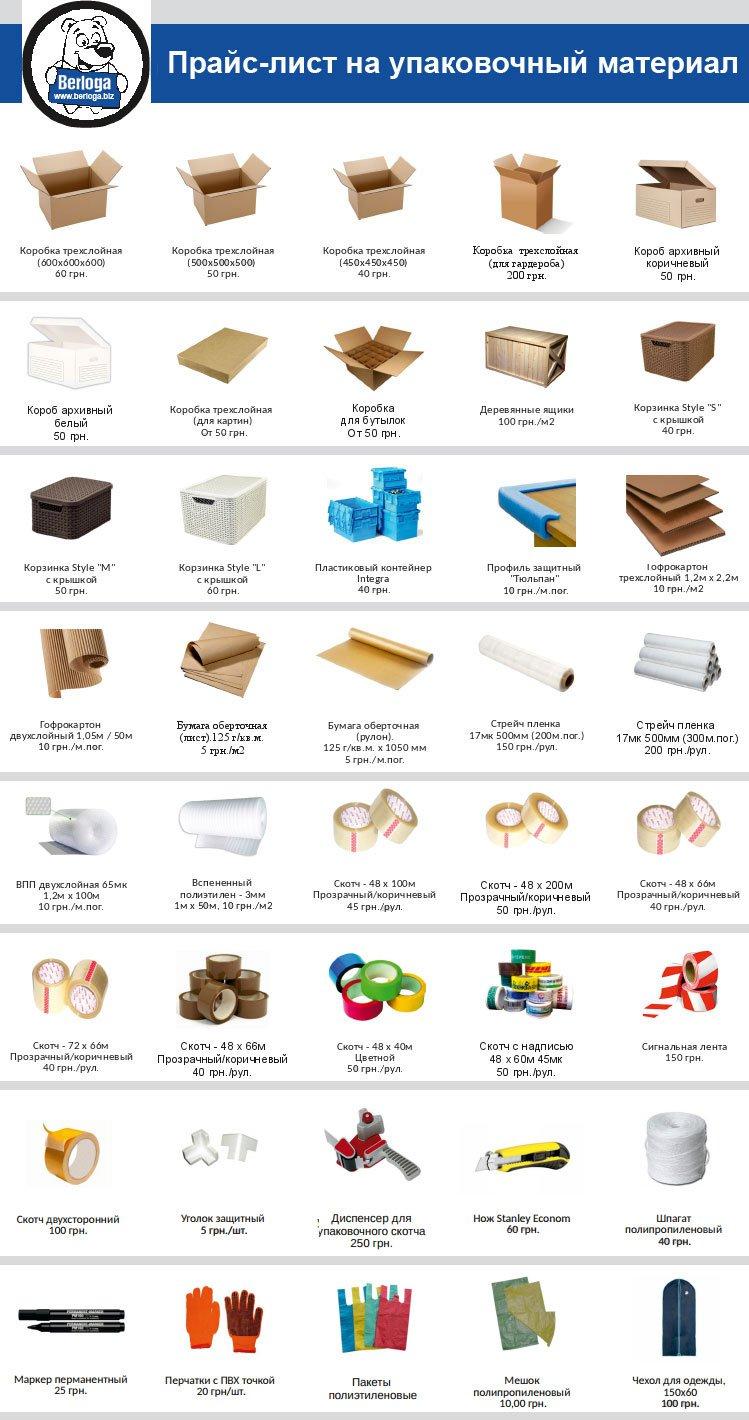 Продажа упаковочных материалов